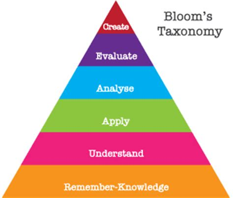 Classroom Assessment Basic Concepts