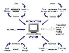 Cpa tax resume sample