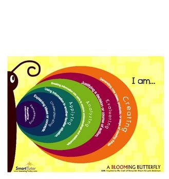 Case study on blooms taxonomy